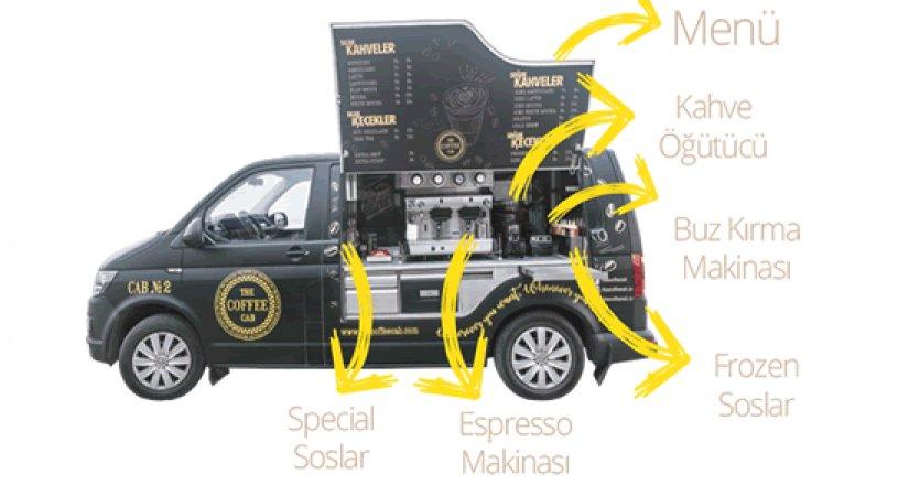 The Coffee Cab Bayilik Veriyor